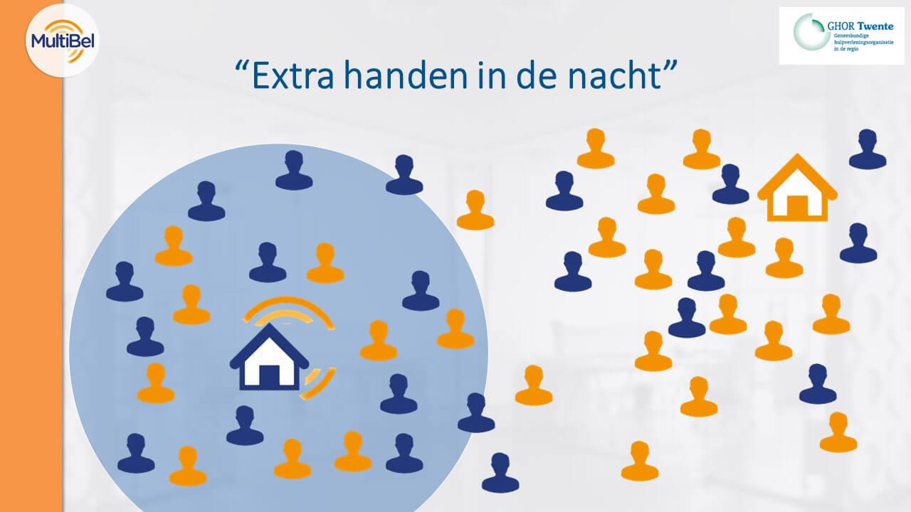 Veiligheidsregio Twente Extra Handen in de Nacht